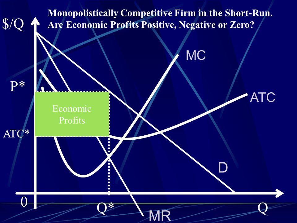 Monopolistic Competition in the Long-Run P>MR: Market Power MR=MC: Profit Maximization P=ATC: Free Entry Implies Profits Equal Zero