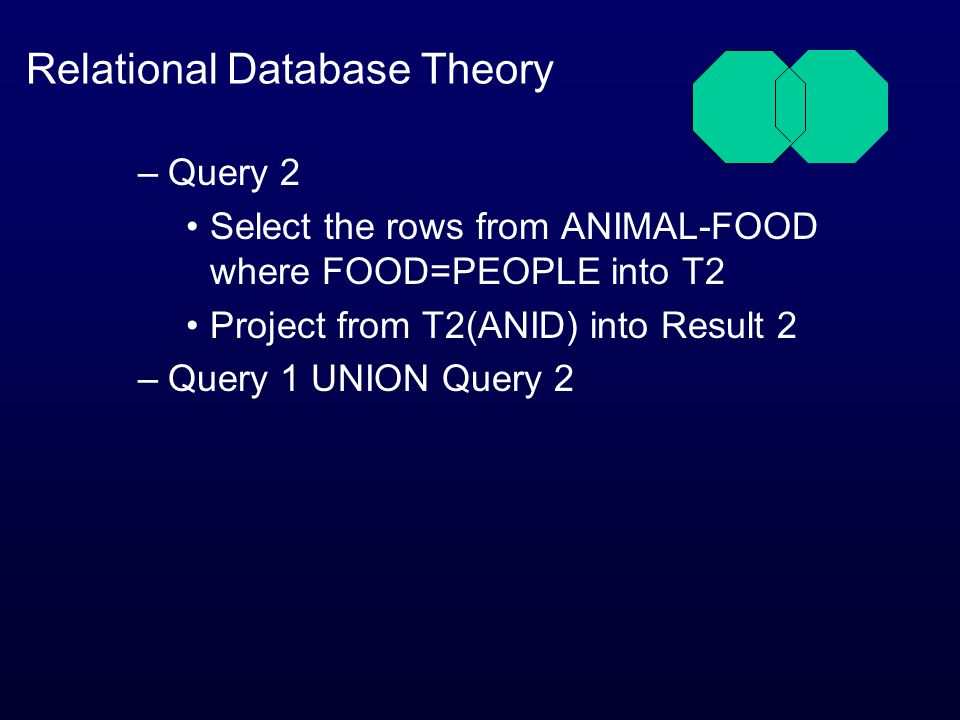 Relational Database Theory –Query 2 Select the rows from ANIMAL-FOOD where FOOD=PEOPLE into T2 Project from T2(ANID) into Result 2 –Query 1 UNION Query 2