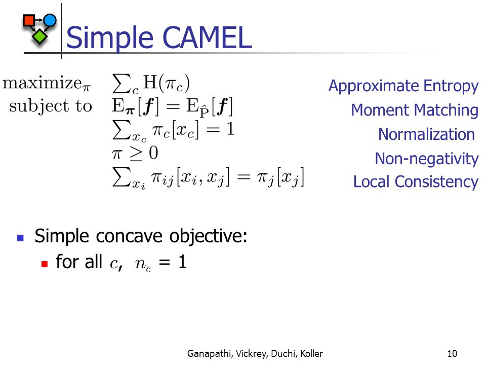 Ganapathi, Vickrey, Duchi, Koller10 Simple CAMEL Approximate Entropy Moment Matching Local Consistency Normalization Non-negativity Simple concave objective: for all c, n c = 1
