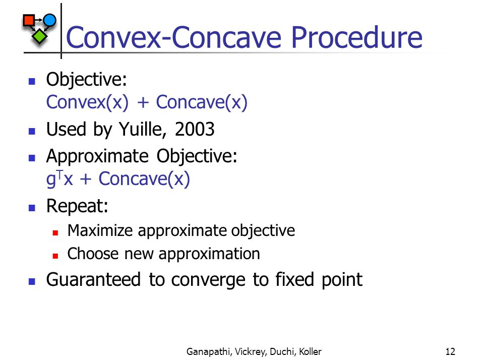 Ganapathi, Vickrey, Duchi, Koller12 Convex-Concave Procedure Objective: Convex(x) + Concave(x) Used by Yuille, 2003 Approximate Objective: g T x + Concave(x) Repeat: Maximize approximate objective Choose new approximation Guaranteed to converge to fixed point
