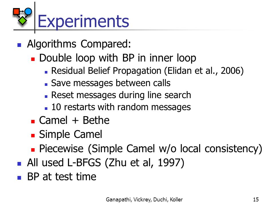 Ganapathi, Vickrey, Duchi, Koller15 Experiments Algorithms Compared: Double loop with BP in inner loop Residual Belief Propagation (Elidan et al., 2006) Save messages between calls Reset messages during line search 10 restarts with random messages Camel + Bethe Simple Camel Piecewise (Simple Camel w/o local consistency) All used L-BFGS (Zhu et al, 1997) BP at test time