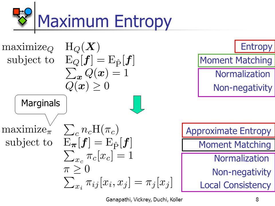 Ganapathi, Vickrey, Duchi, Koller8 Maximum Entropy Entropy Moment Matching Normalization Non-negativity Approximate Entropy Moment Matching Local Consistency Normalization Non-negativity Marginals