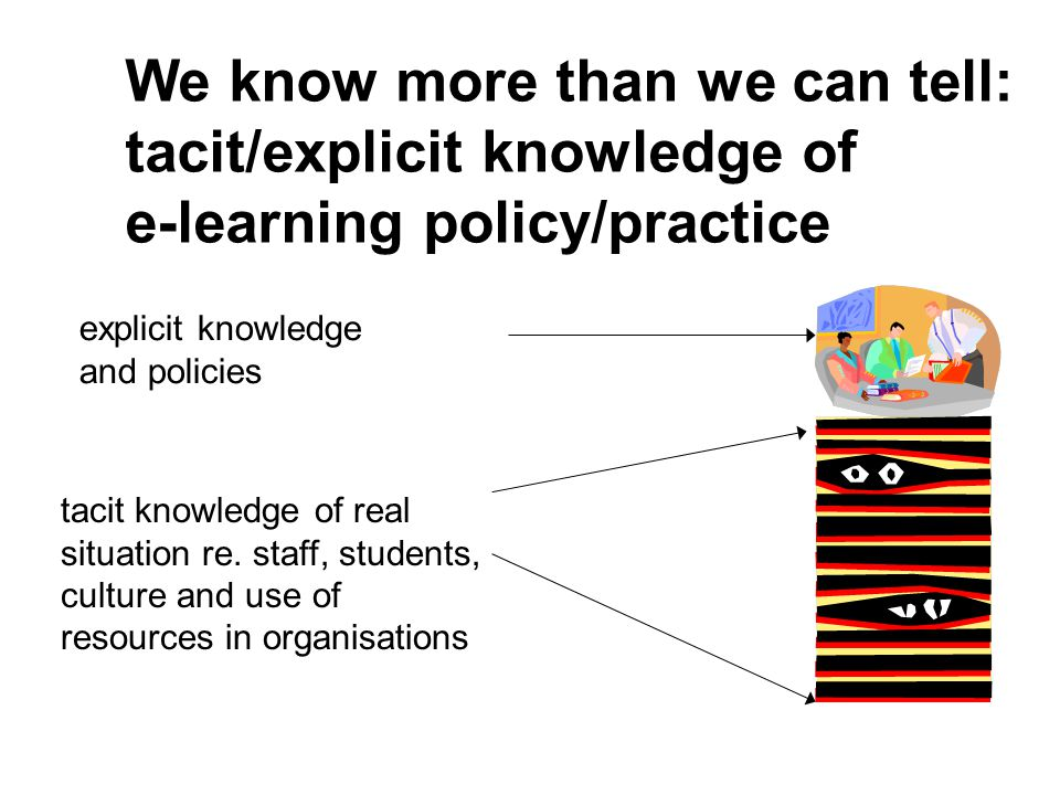 We know more than we can tell: tacit/explicit knowledge of e-learning policy/practice explicit knowledge and policies tacit knowledge of real situation re.