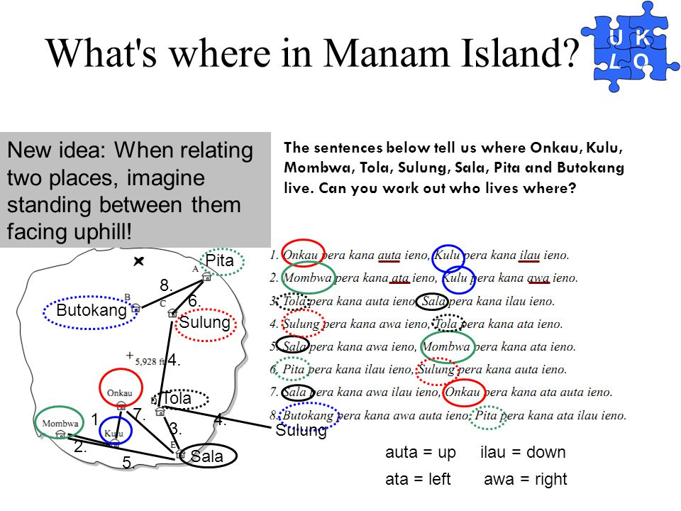 What s where in Manam Island.
