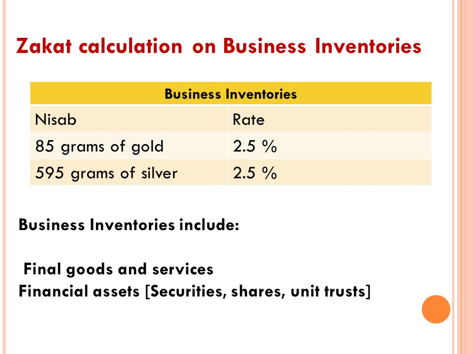 Zakat calculation on Business Inventories Business Inventories NisabRate 85 grams of gold2.5 % 595 grams of silver2.5 % Business Inventories include: