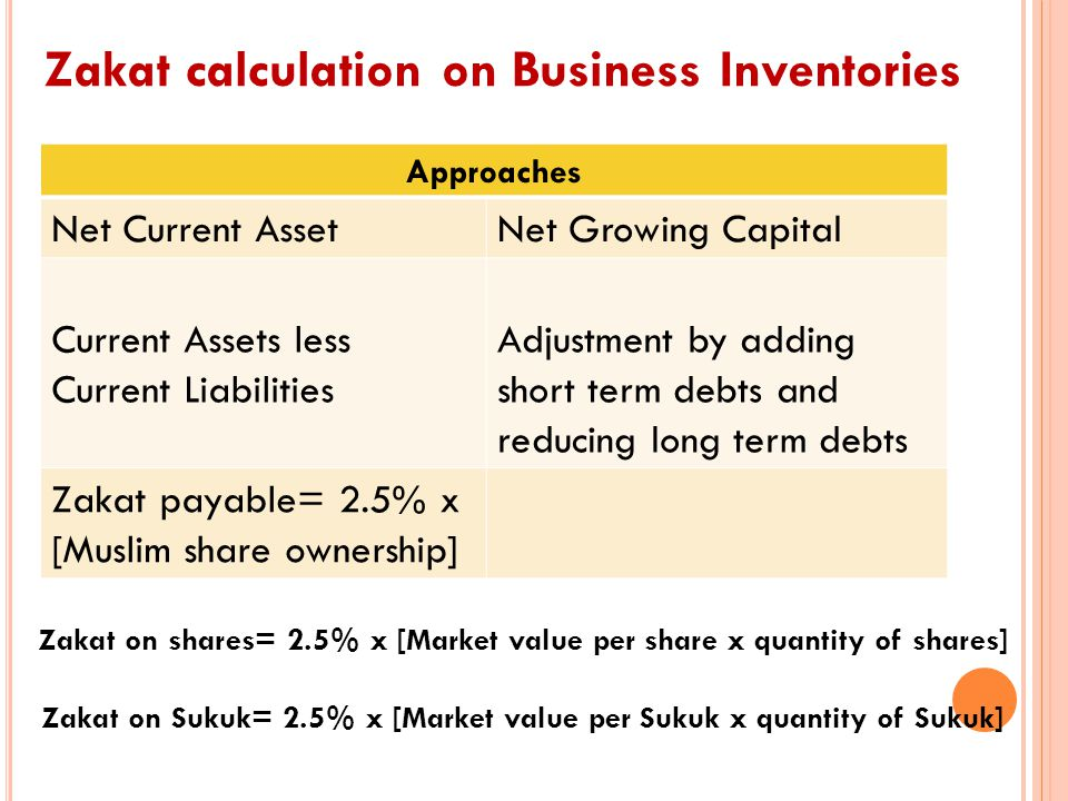 Zakat calculation on Business Inventories Approaches Net Current AssetNet Growing Capital Current Assets less Current Liabilities Adjustment by adding