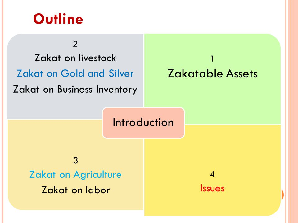 Introduction  Zakat is multi-dimensional: religious, social, economic, spiritual.