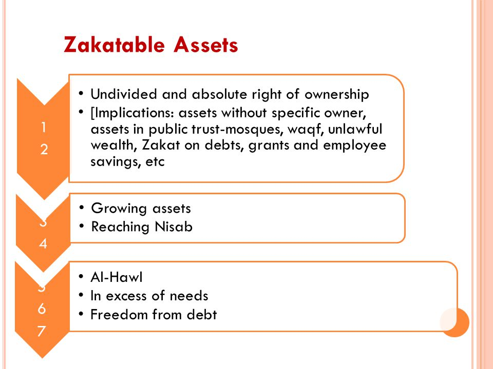 Zakat on Livestock  The prophet s.a.w provided nisab and rates for sheep, camel and cows Khalifah Umar r.a.