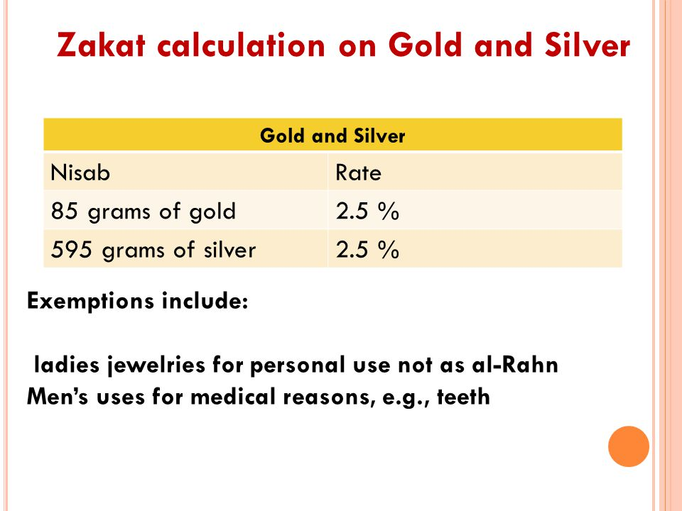 Zakat calculation on Gold and Silver Gold and Silver NisabRate 85 grams of gold2.5 % 595 grams of silver2.5 % Exemptions include: ladies jewelries for