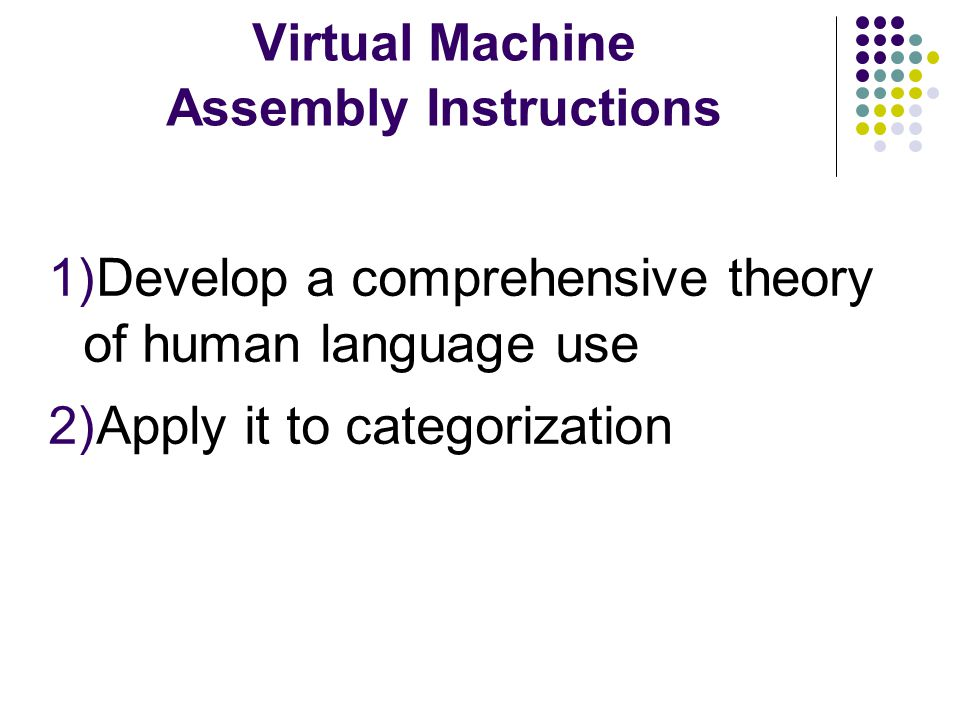 Virtual Machine Assembly Instructions 1)Develop a comprehensive theory of human language use 2)Apply it to categorization