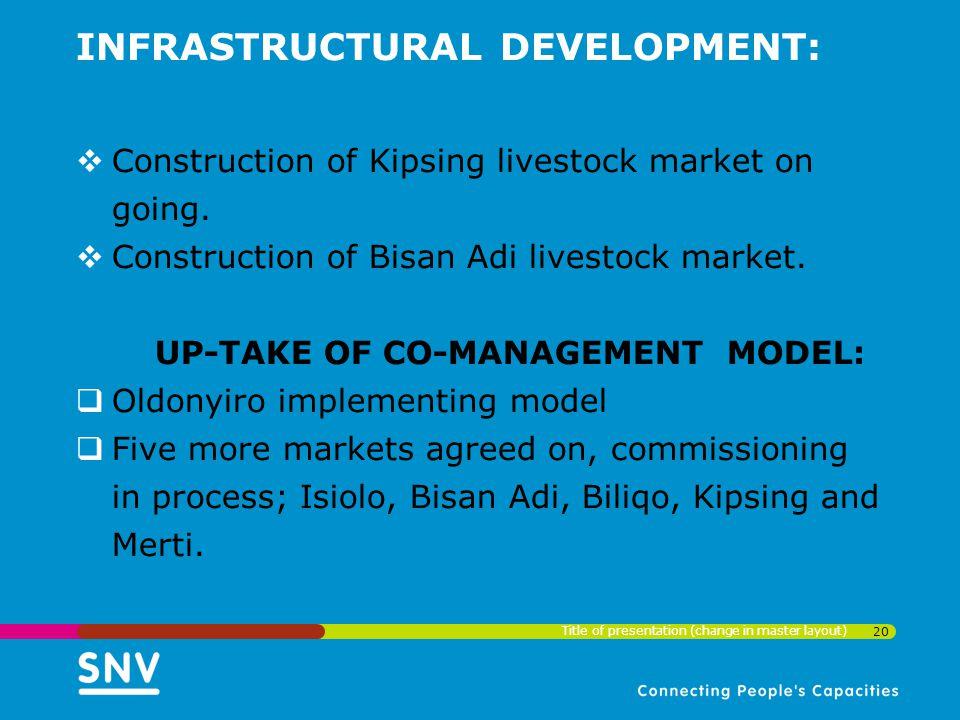 INFRASTRUCTURAL DEVELOPMENT:  Construction of Kipsing livestock market on going.