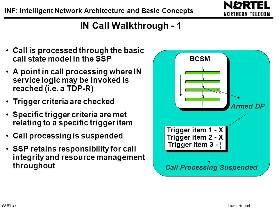 98 01 27 INF: Intelligent Network Architecture and Basic Concepts Lewis Robart 26 IN Call Walkthrough - 1 Call is processed through the basic call state model in the SSP A point in call processing where IN service logic may be invoked is reached (i.e.