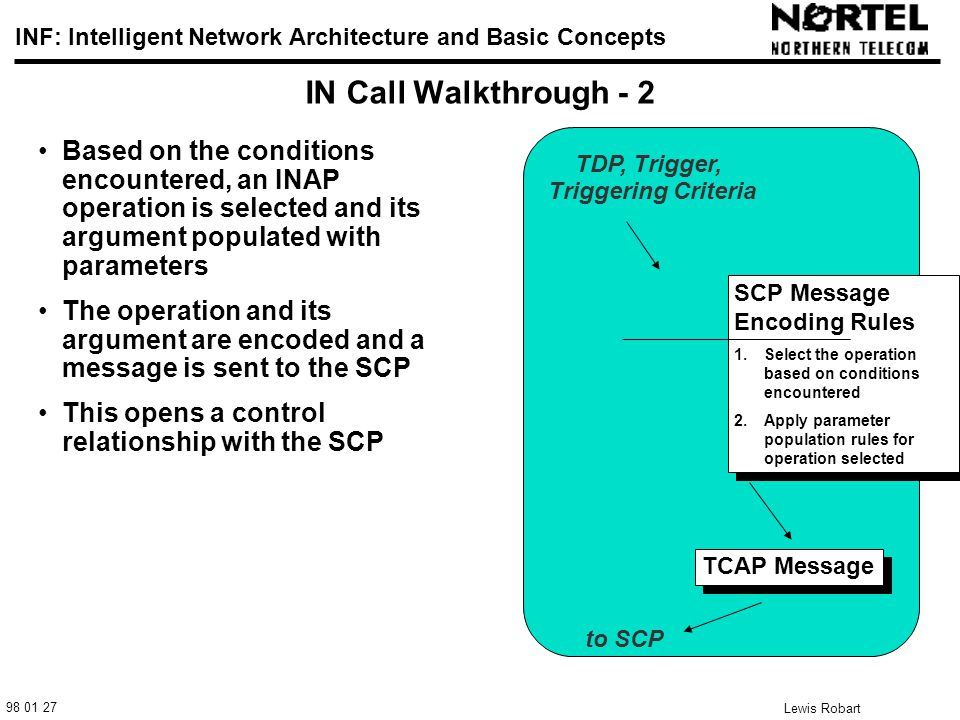 98 01 27 INF: Intelligent Network Architecture and Basic Concepts Lewis Robart 27 IN Call Walkthrough - 2 Based on the conditions encountered, an INAP operation is selected and its argument populated with parameters The operation and its argument are encoded and a message is sent to the SCP This opens a control relationship with the SCP TDP, Trigger, Triggering Criteria SCP Message Encoding Rules 1.Select the operation based on conditions encountered 2.Apply parameter population rules for operation selected SCP Message Encoding Rules 1.Select the operation based on conditions encountered 2.Apply parameter population rules for operation selected TCAP Message to SCP