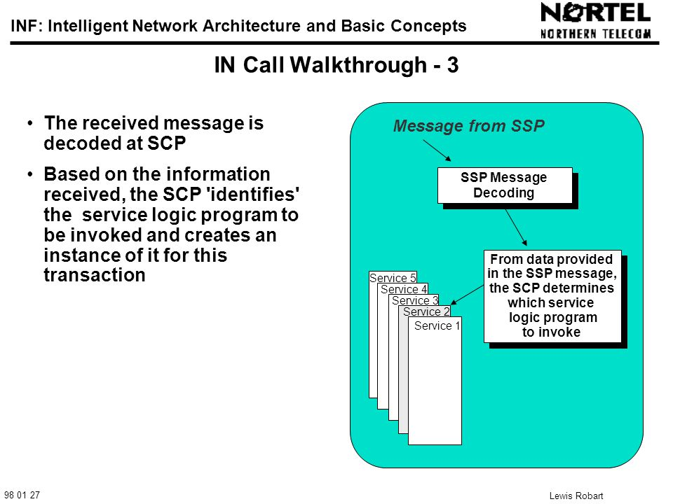 98 01 27 INF: Intelligent Network Architecture and Basic Concepts Lewis Robart 28 IN Call Walkthrough - 3 The received message is decoded at SCP Based on the information received, the SCP identifies the service logic program to be invoked and creates an instance of it for this transaction Message from SSP SSP Message Decoding Service 5 Service 4 Service 3 Service 2 Service 1 From data provided in the SSP message, the SCP determines which service logic program to invoke From data provided in the SSP message, the SCP determines which service logic program to invoke