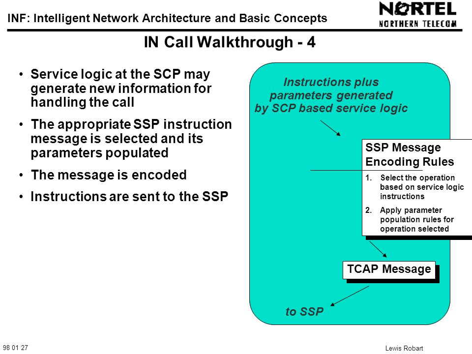 98 01 27 INF: Intelligent Network Architecture and Basic Concepts Lewis Robart 29 IN Call Walkthrough - 4 Service logic at the SCP may generate new information for handling the call The appropriate SSP instruction message is selected and its parameters populated The message is encoded Instructions are sent to the SSP Instructions plus parameters generated by SCP based service logic to SSP SSP Message Encoding Rules 1.Select the operation based on service logic instructions 2.Apply parameter population rules for operation selected SSP Message Encoding Rules 1.Select the operation based on service logic instructions 2.Apply parameter population rules for operation selected TCAP Message