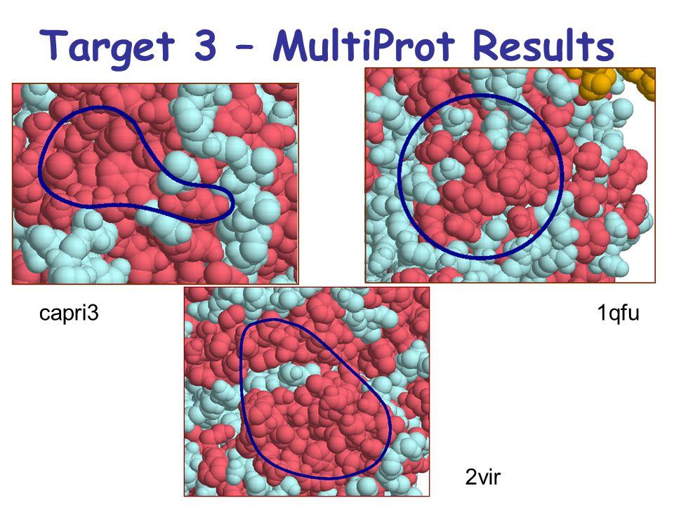 Target 3 – MultiProt Results 1qfucapri3 2vir