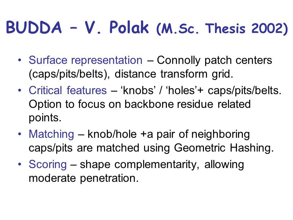 PatchDock – Duhovny et al.