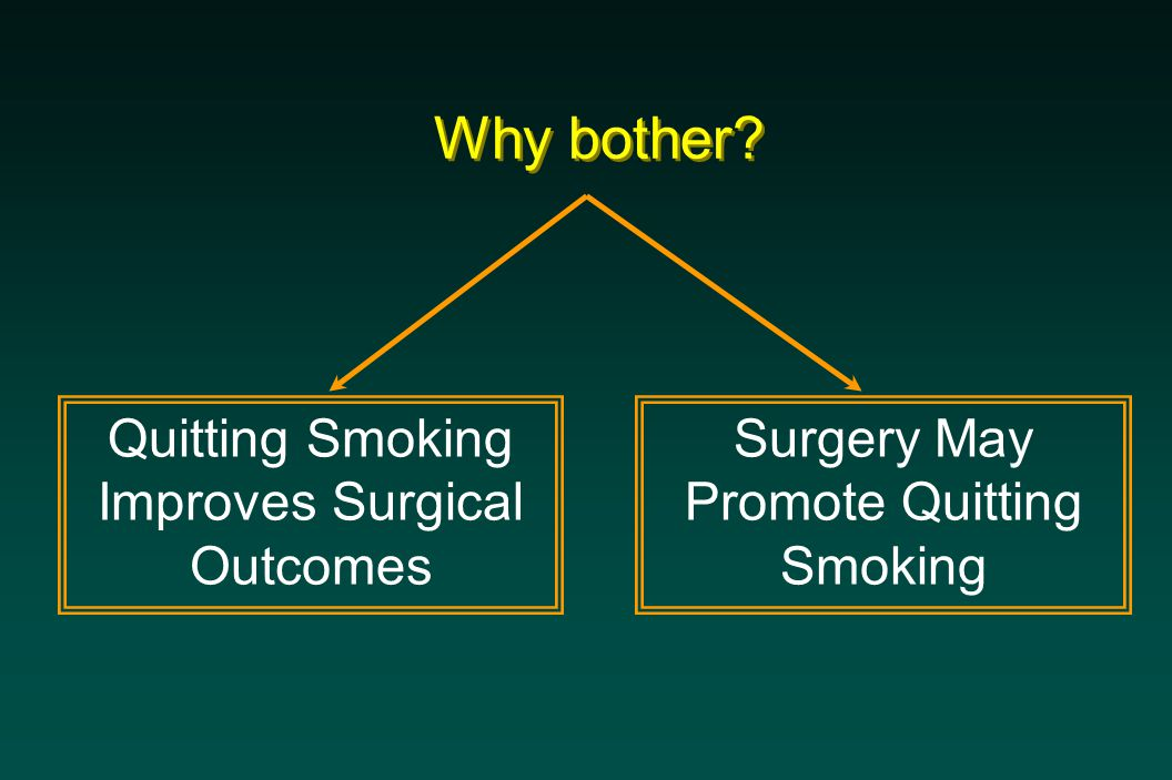Why bother Quitting Smoking Improves Surgical Outcomes Surgery May Promote Quitting Smoking