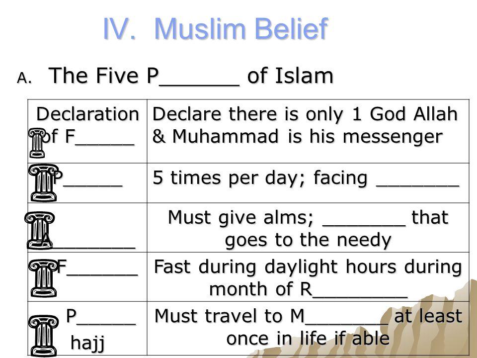IV. Muslim Belief A.