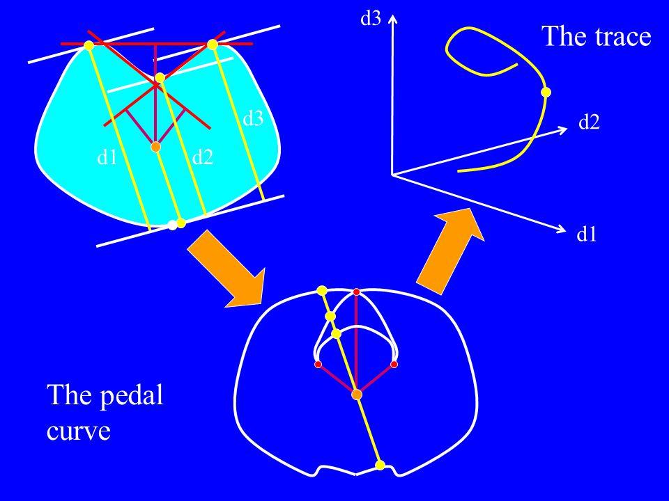 d1d2 d3 d1 d2 d3 The pedal curve The trace