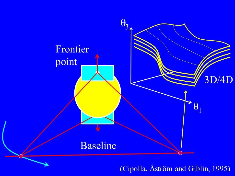 Baseline Frontier point 3D/4D  1  3 (Cipolla, Åström and Giblin, 1995)