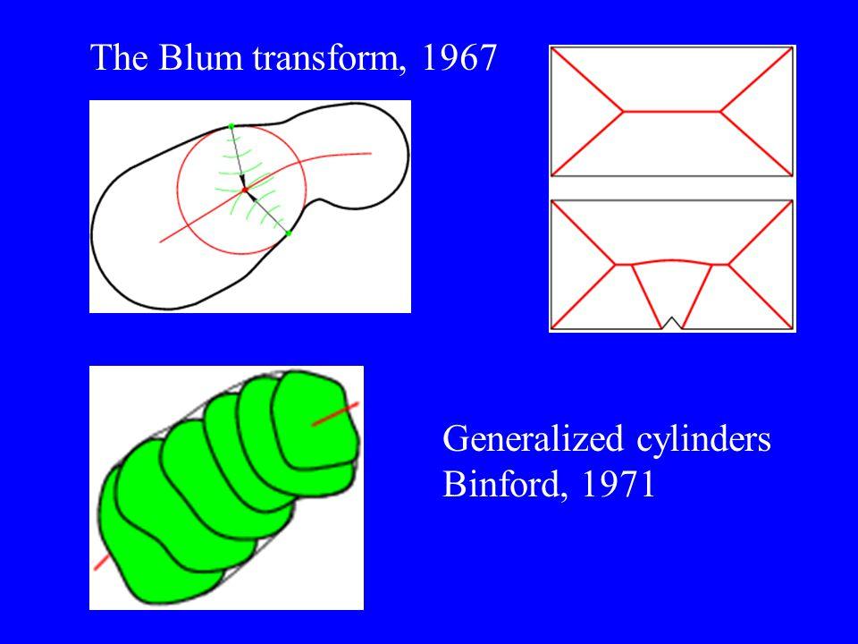 The Blum transform, 1967 Generalized cylinders Binford, 1971