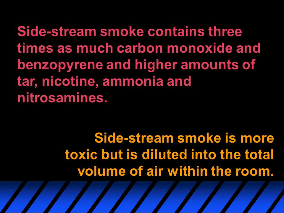 Side-stream smoke contains three times as much carbon monoxide and benzopyrene and higher amounts of tar, nicotine, ammonia and nitrosamines. Side-str