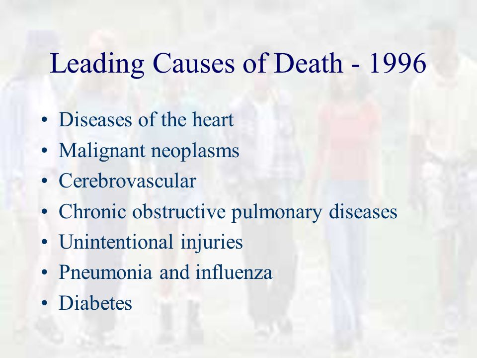Leading Causes of Death - 1996 Diseases of the heart Malignant neoplasms Cerebrovascular Chronic obstructive pulmonary diseases Unintentional injuries Pneumonia and influenza Diabetes