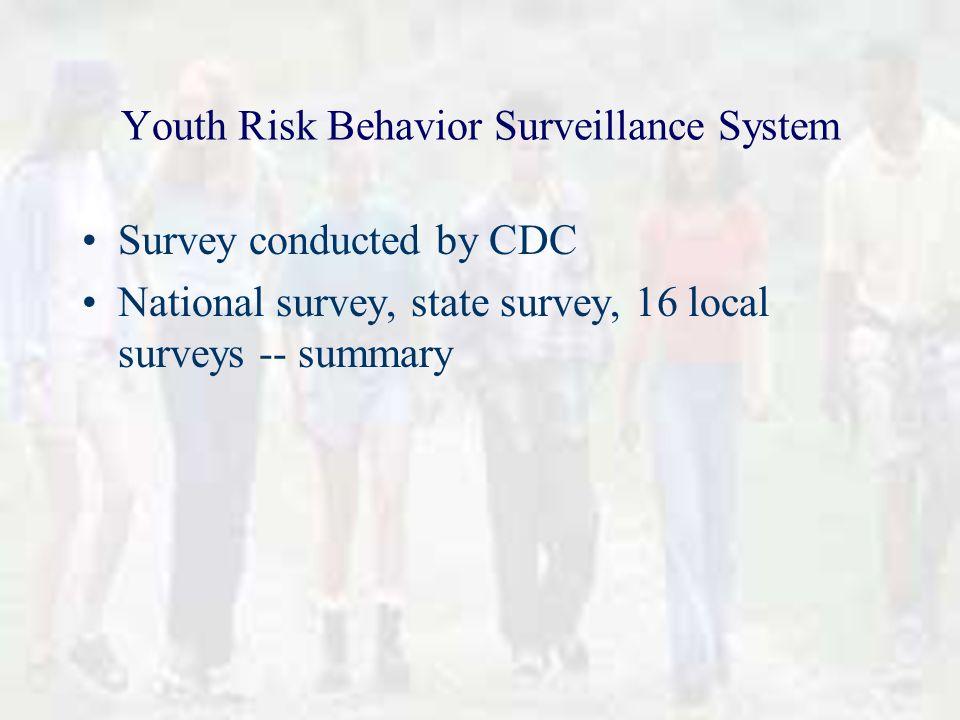 Psychosocial Factors Minority Populations –Major disparities –Lower SES Stress and Social Support Psychological Models –Health Belief Model –Locus of Control –Self-efficacy