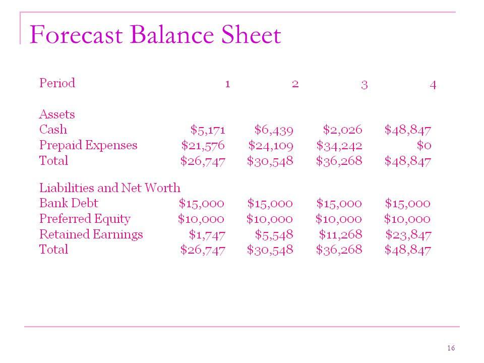 16 Forecast Balance Sheet