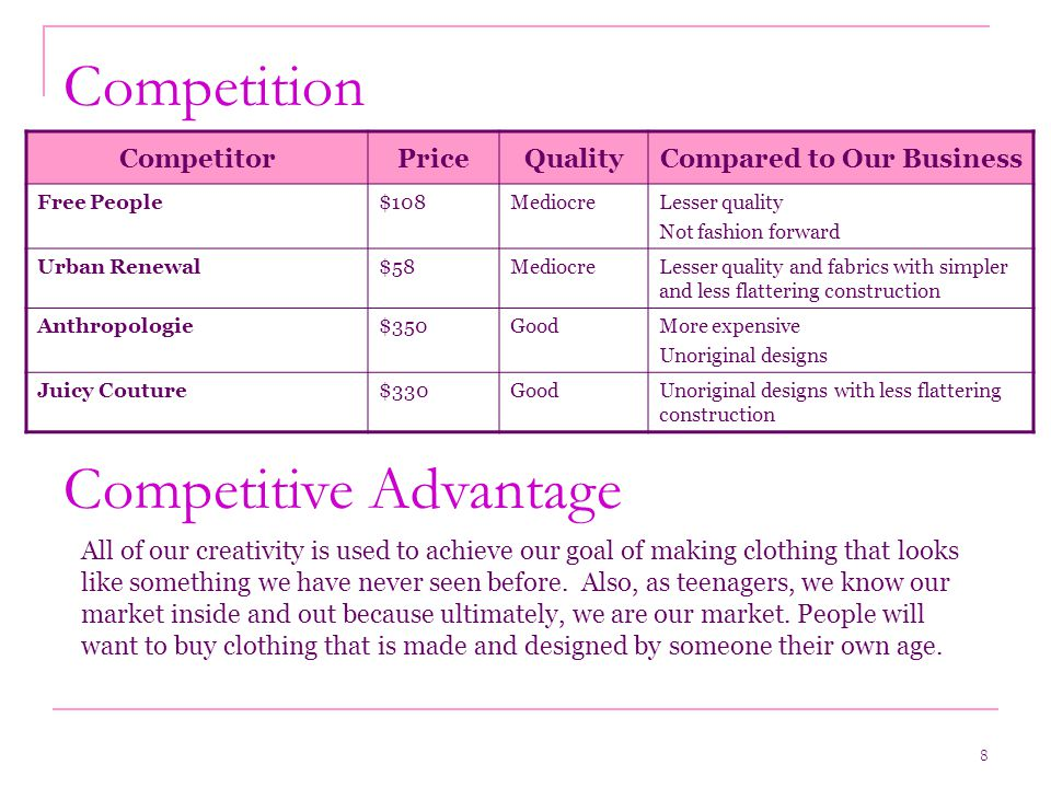 8 Competition Competitive Advantage CompetitorPriceQualityCompared to Our Business Free People$108MediocreLesser quality Not fashion forward Urban Renewal$58MediocreLesser quality and fabrics with simpler and less flattering construction Anthropologie$350GoodMore expensive Unoriginal designs Juicy Couture$330GoodUnoriginal designs with less flattering construction All of our creativity is used to achieve our goal of making clothing that looks like something we have never seen before.
