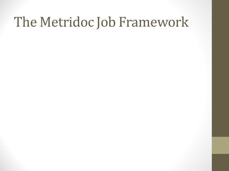 The Metridoc Job Framework