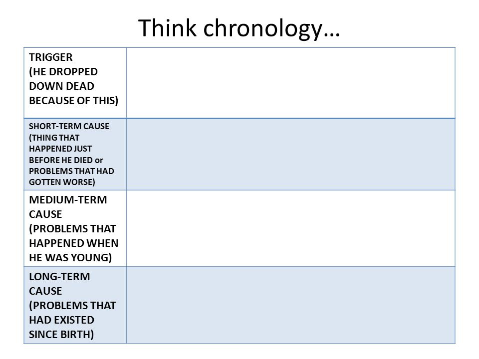 Think chronology… TRIGGER (HE DROPPED DOWN DEAD BECAUSE OF THIS) SHORT-TERM CAUSE (THING THAT HAPPENED JUST BEFORE HE DIED or PROBLEMS THAT HAD GOTTEN