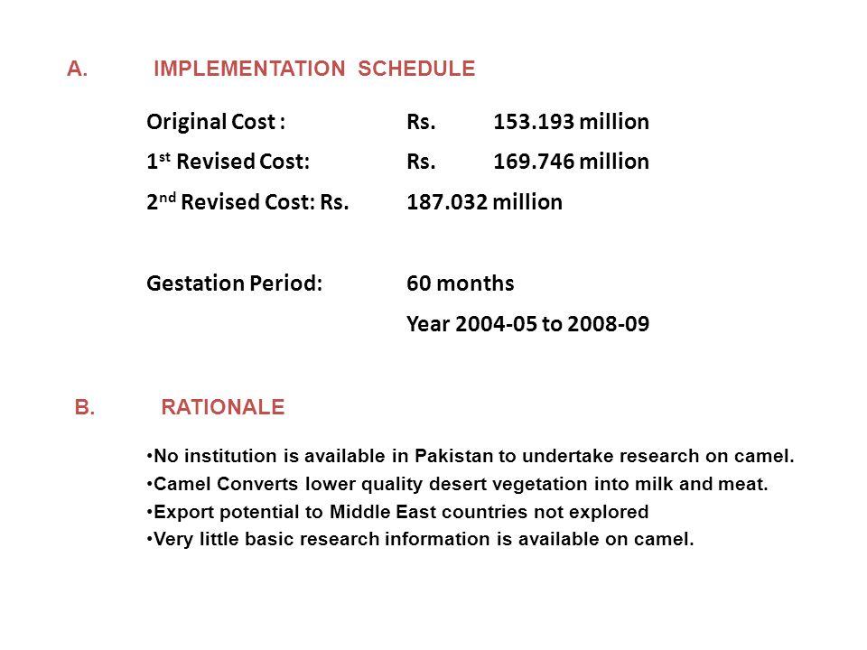 Original Cost :Rs.