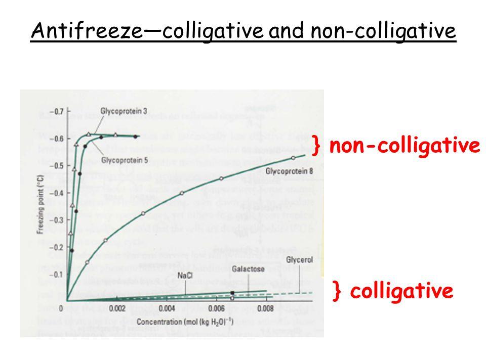 Antifreeze—colligative and non-colligative } colligative } non-colligative