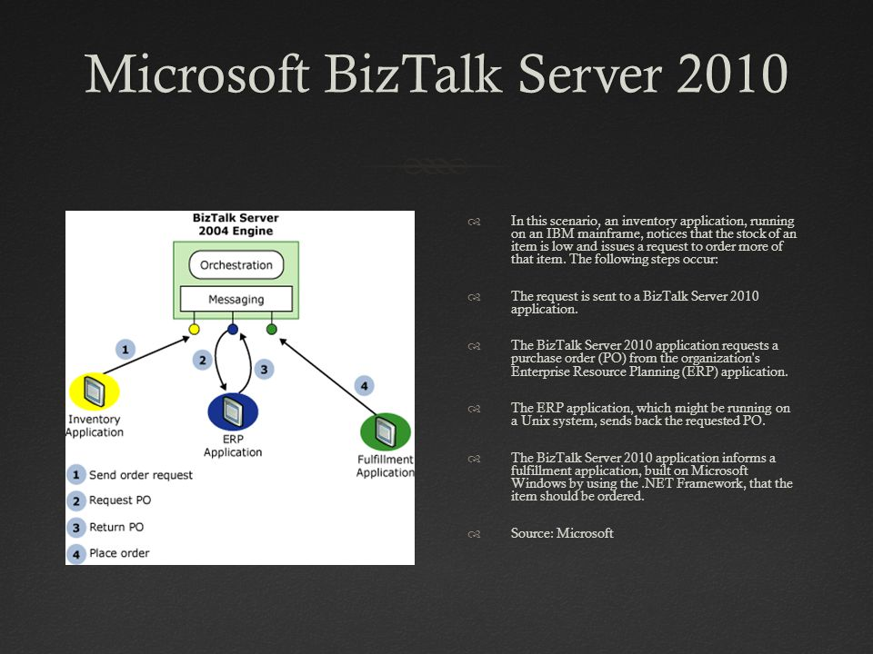 Microsoft BizTalk Server 2010Microsoft BizTalk Server 2010 Cost  Enterprise Edition  $44,228  Standard Edition  $10,138  RFID Enterprise Edition  $5,031  Source: Microsoft