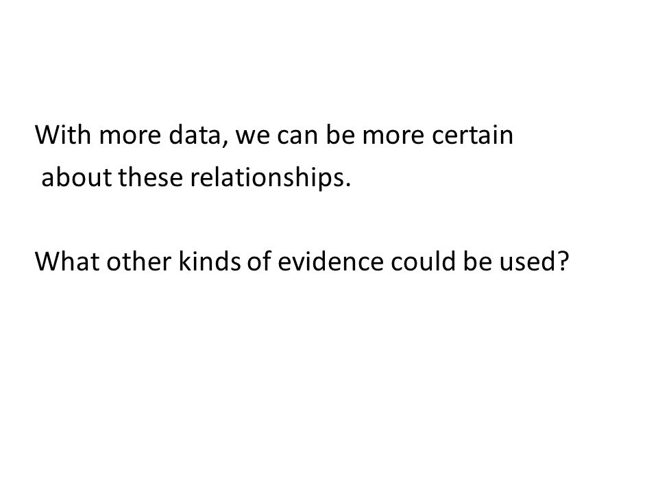 With more data, we can be more certain about these relationships.