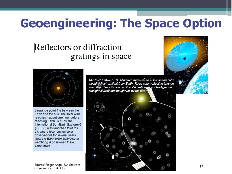 Geoengineering: The Space Option