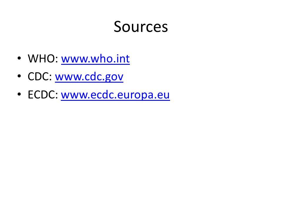 Sources WHO: www.who.intwww.who.int CDC: www.cdc.govwww.cdc.gov ECDC: www.ecdc.europa.euwww.ecdc.europa.eu