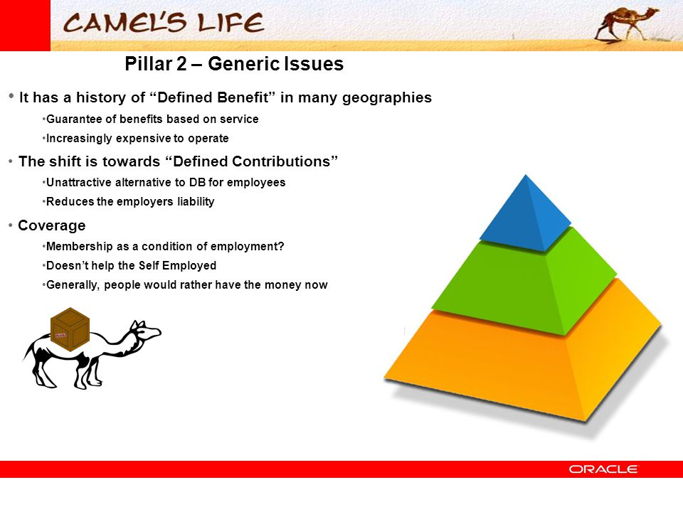 Pillar 2 – Generic Issues It has a history of Defined Benefit in many geographies Guarantee of benefits based on service Increasingly expensive to operate The shift is towards Defined Contributions Unattractive alternative to DB for employees Reduces the employers liability Coverage Membership as a condition of employment.