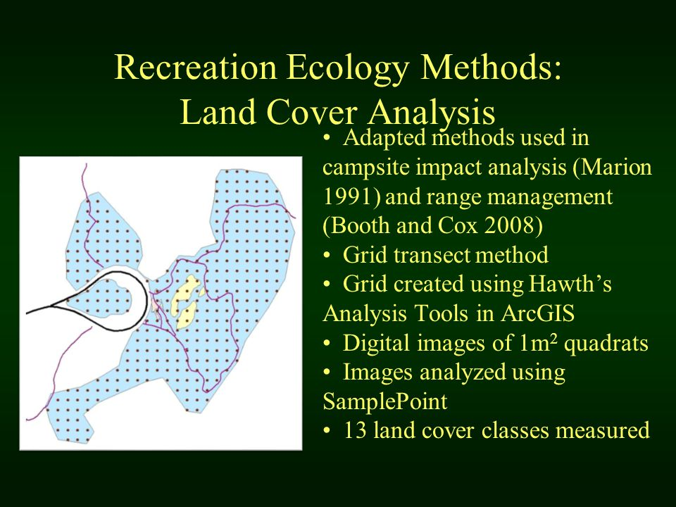 Adapted methods used in campsite impact analysis (Marion 1991) and range management (Booth and Cox 2008) Grid transect method Grid created using Hawth's Analysis Tools in ArcGIS Digital images of 1m 2 quadrats Images analyzed using SamplePoint 13 land cover classes measured