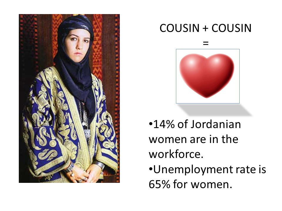 14% of Jordanian women are in the workforce. Unemployment rate is 65% for women. COUSIN + COUSIN =