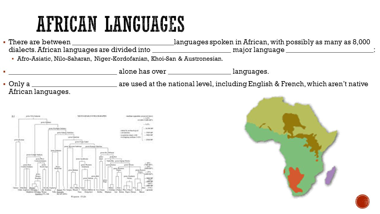  There are between languages spoken in African, with possibly as many as 8,000 dialects.