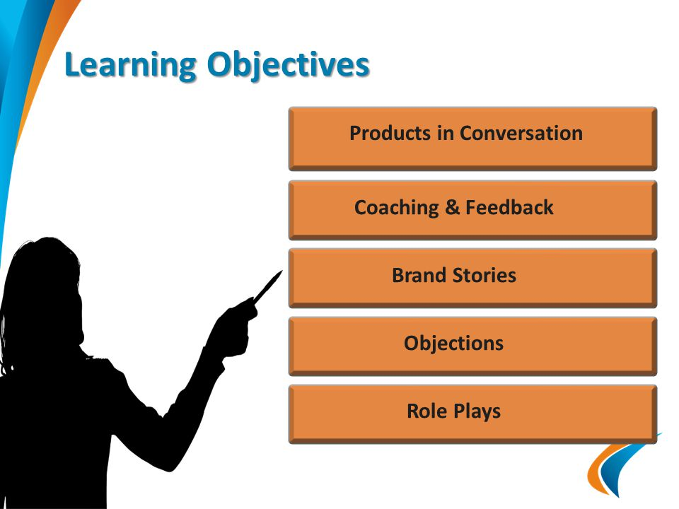Learning Objectives Products in Conversation Coaching & FeedbackRole PlaysBrand StoriesObjections