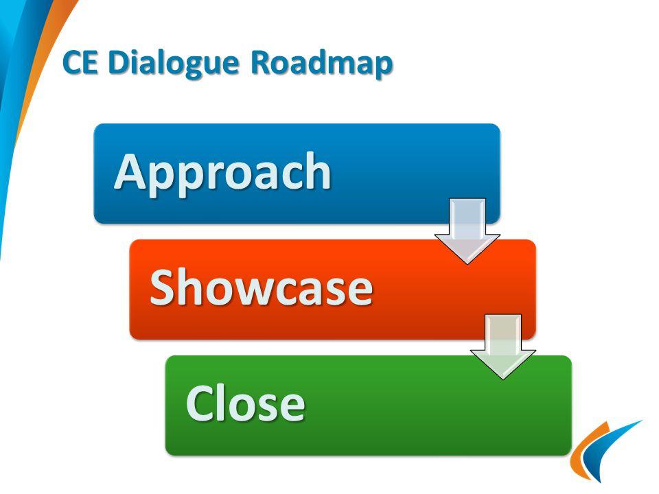 CE Dialogue Roadmap ApproachShowcase Close