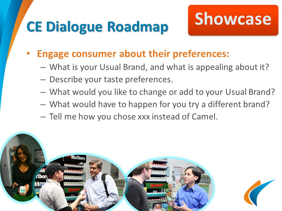 CE Dialogue Roadmap Engage consumer about their preferences: – What is your Usual Brand, and what is appealing about it? – Describe your taste prefere
