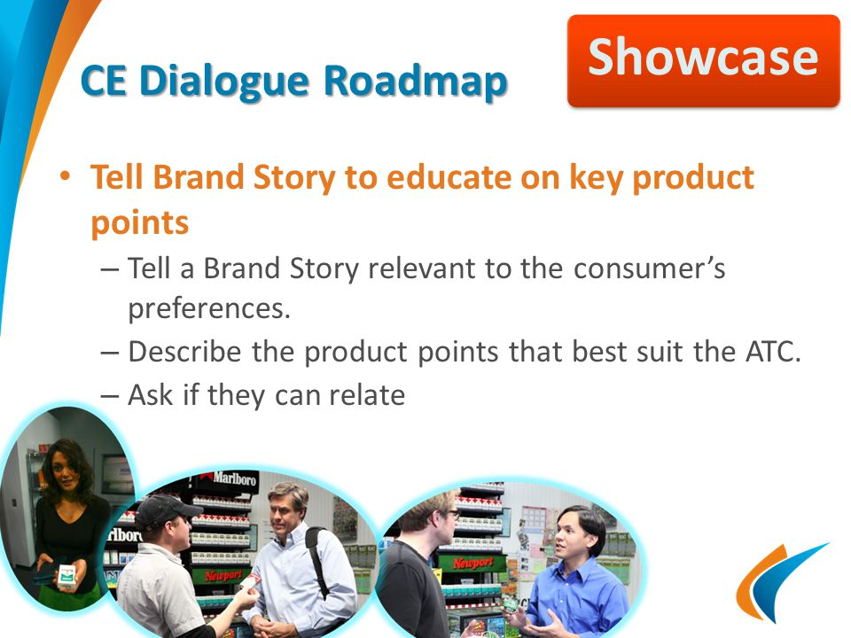 CE Dialogue Roadmap Tell Brand Story to educate on key product points – Tell a Brand Story relevant to the consumer's preferences.