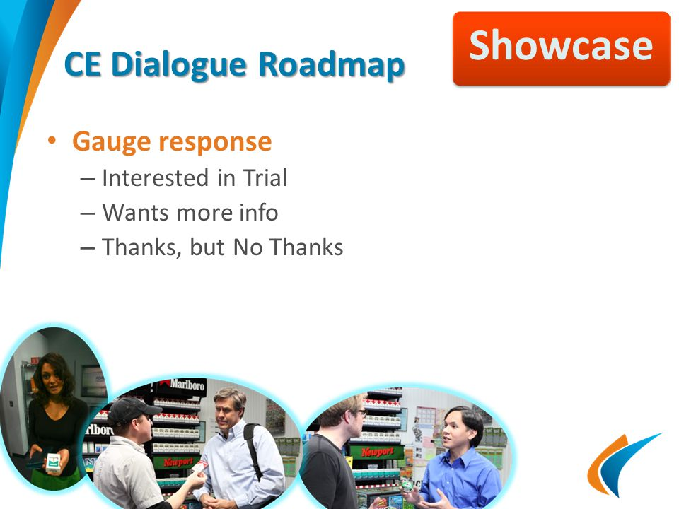 CE Dialogue Roadmap Gauge response – Interested in Trial – Wants more info – Thanks, but No Thanks Showcase