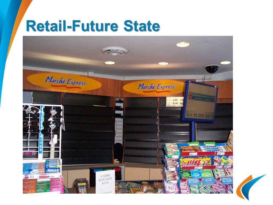 Retail-Future State