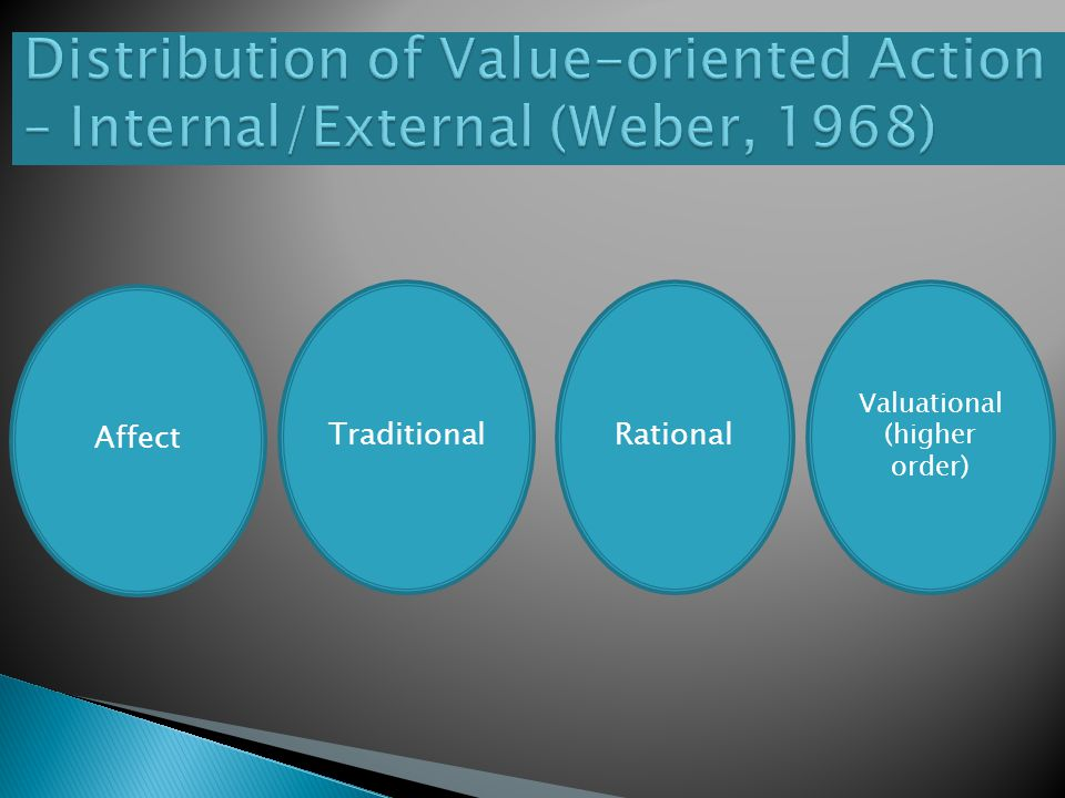 Traditional Valuational (higher order) Affect Rational